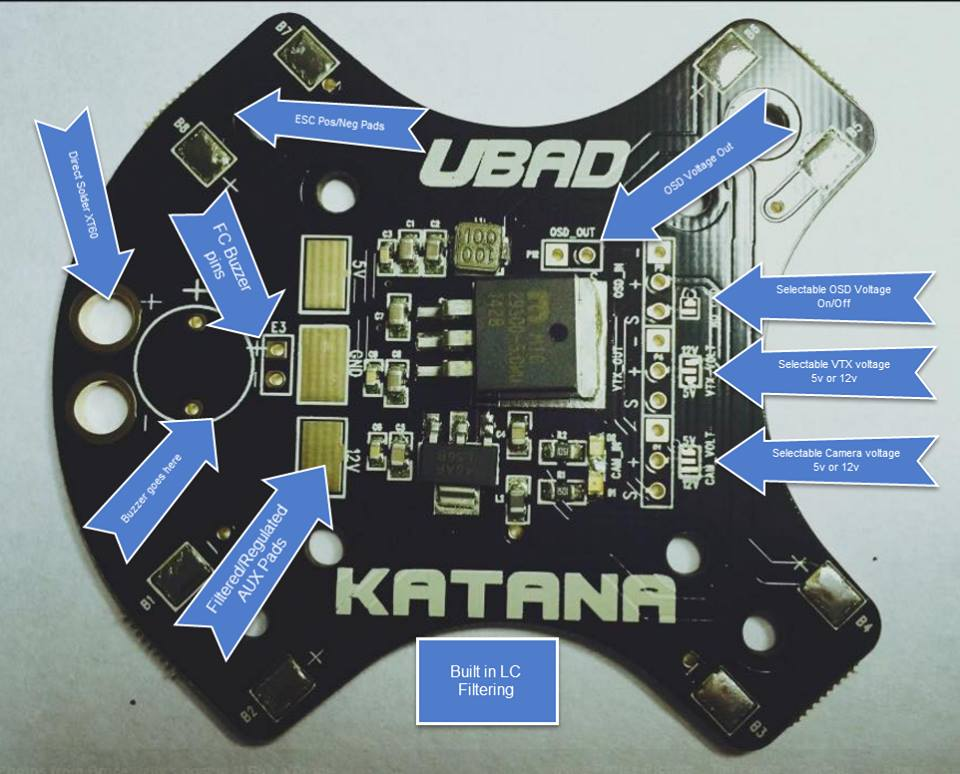 UBAD Katana PDB Compatible with DarkStar